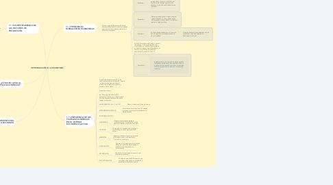 Mind Map: INTRODUCCIÓN A LA ECONOMÍA
