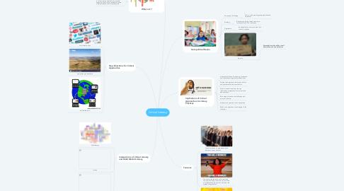 Mind Map: Critical Literacy