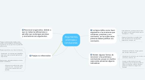 Mind Map: Argumentos, premisas y conclusiones.