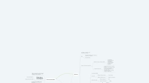 Mind Map: Efectividad del marketing: métricas para un marketing estratégico eficaz