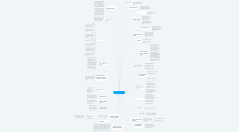 Mind Map: Mapa Mental integral Procesos Cognoscitivos