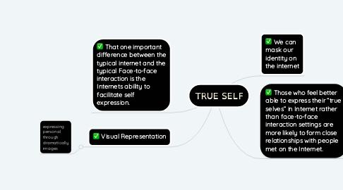 Mind Map: TRUE SELF