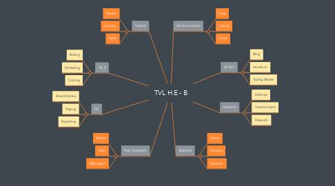 Mind Map: TVL H.E - B