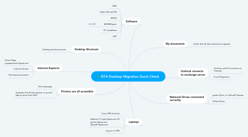 Mind Map: SITA Desktop Migration Quick Check