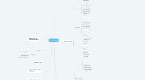 Mind Map: Частным лицам