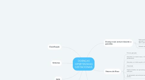 Mind Map: DOENÇAS HIPERTENSIVAS GESTACIONAIS