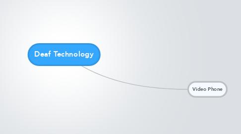 Mind Map: Deaf Technology