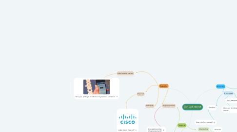 Mind Map: Bon ús d'internet