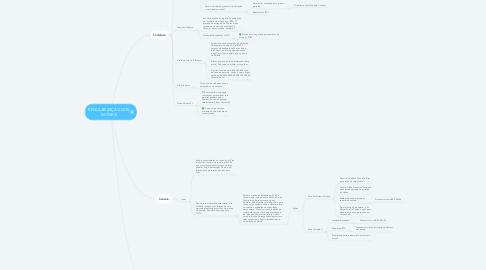 Mind Map: REGULARIZAÇÃO DOS IMÓVEIS