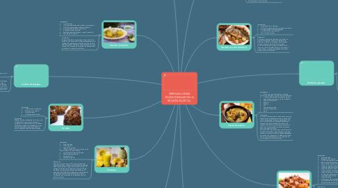 Mind Map: PREPARACIONES TRADICIONALES DE LA REGIÓN PACÍFICA.