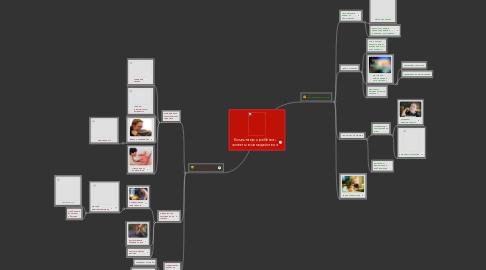 Mind Map: Компьютер и ребёнок: аспекты взаимодействия