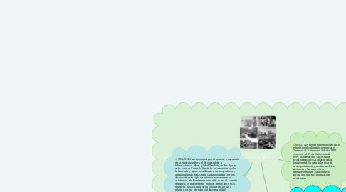 Mind Map: sucesos del siglo XIX  XIX XIX EN EL MUNDO