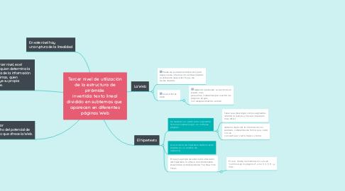 Mind Map: Tercer nivel de utilización de la estructura de pirámide  invertida: texto lineal dividido en subtemas que  aparecen en diferentes páginas Web