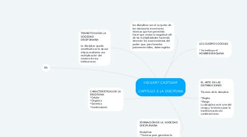 Mind Map: VIGILAR Y CASTIGAR   CAPITULO 3: LA DISCIPLINA