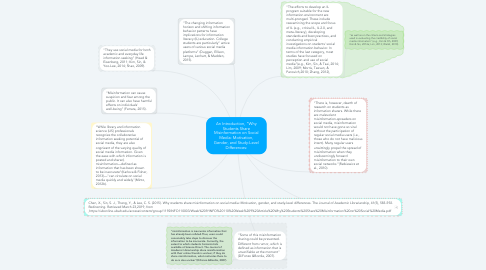 """Mind Map: An Introduction, """"Why Students Share Misinformation on Social Media: Motivation, Gender, and Study-Level Differences:"""