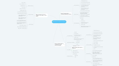 Mind Map: Психологическая помощь