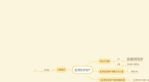 Mind Map: 投资性房地产