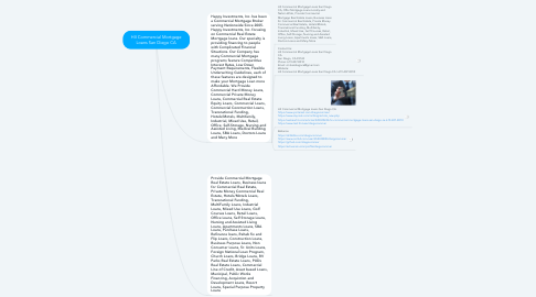 Mind Map: HII Commercial Mortgage Loans San Diego CA