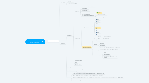 Mind Map: Jobs to be done / outcome driven innovation