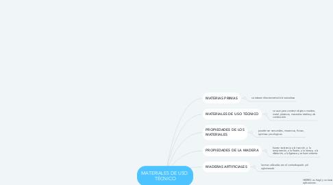 Mind Map: MATERIALES DE USO  TÉCNICO
