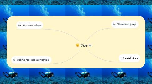 Mind Map: Dive