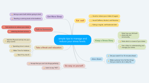 Mind Map: simple tips to manage and reduce your stress levels.