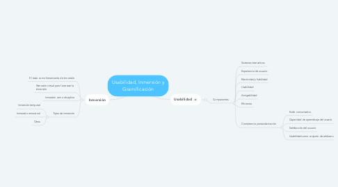 Mind Map: Usabilidad, Inmersión y Gramificación