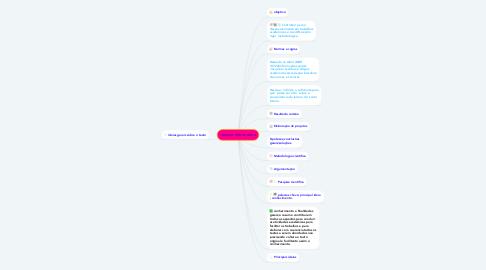 Mind Map: resumo informativo