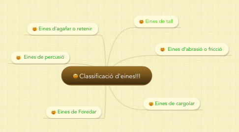 Mind Map: Classificació d'eines!!!