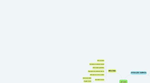 Mind Map: ESTUDO DA VIDA
