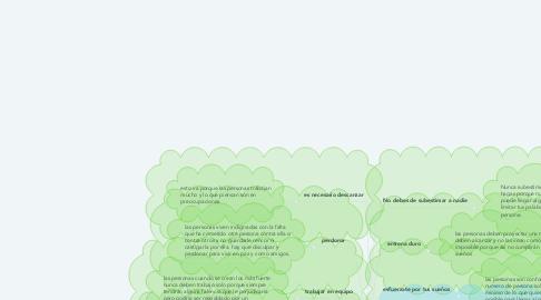 Mind Map: LECCIONES DE VIDA QUE ENSEÑA DRAGON BALL Z
