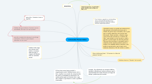 Mind Map: contratualista Thomas hobbes