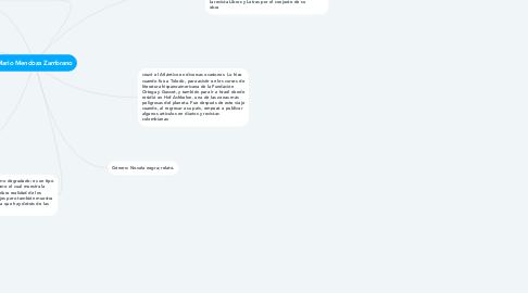 Mind Map: Mario Mendoza Zambrano