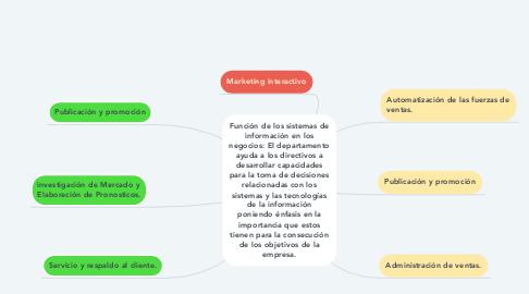 Mind Map: Función de los sistemas de información en los negocios: El departamento ayuda a los directivos a desarrollar capacidades para la toma de decisiones relacionadas con los sistemas y las tecnologías de la información poniendo énfasis en la importancia que estos tienen para la consecución de los objetivos de la empresa.