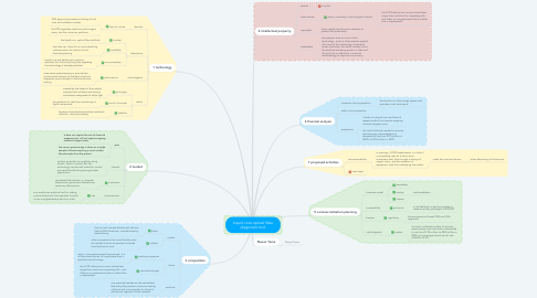 Mind Map: Liquid core optical fiber diagnostic tool