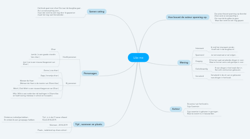 Mind Map: Like me