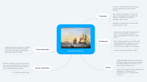 Mind Map: Danske kolonier