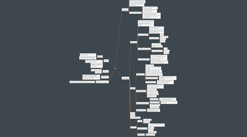 Mind Map: Staffy