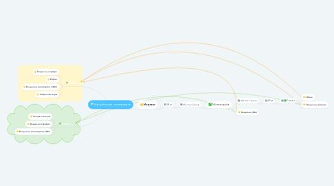 Mind Map: Как работает мониторинг