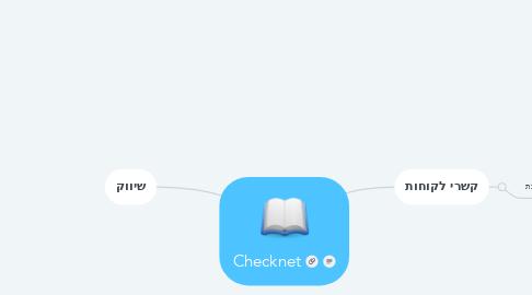 Mind Map: Checknet