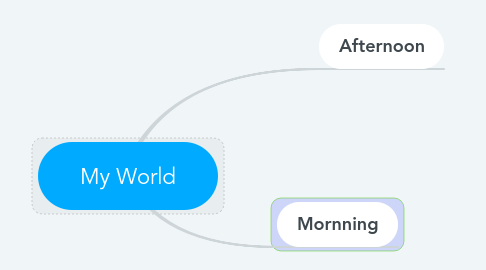 Mind Map: My World