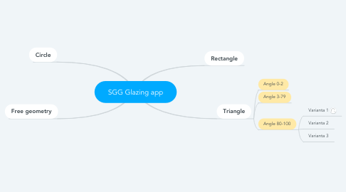 Mind Map: SGG Glazing app