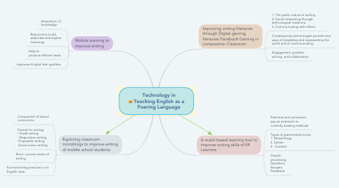 Mind Map: Technology in Teaching English as a Foering Language