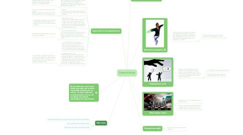 Mind Map: Determinismos