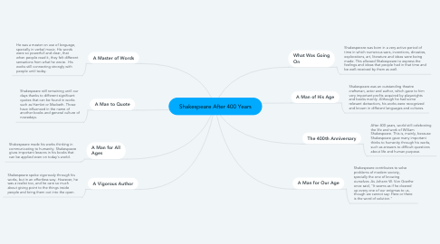 Mind Map: Shakespeare After 400 Years