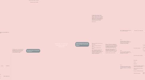 Mind Map: Gestión de proyectos por indicadores claves de desempeño