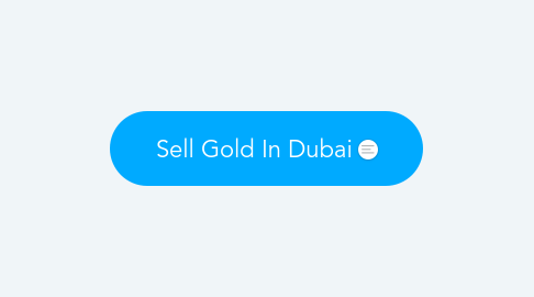 Mind Map: Sell Gold In Dubai