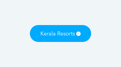 Mind Map: Kerala Resorts