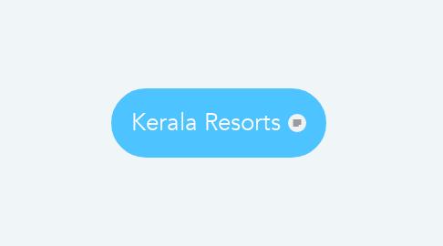 Mind Map: Kerala Resorts
