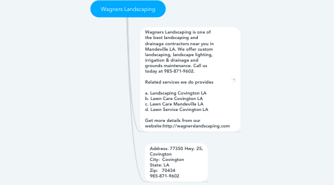 Mind Map: Wagners Landscaping